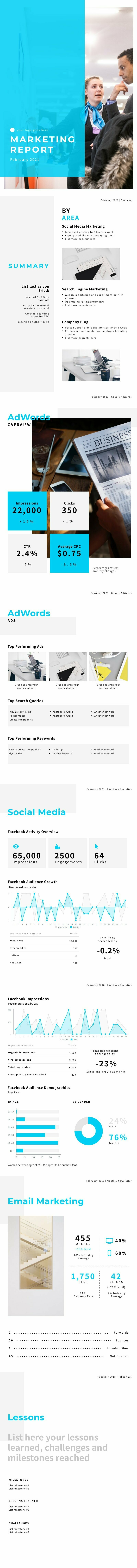 Marketing Overview Report