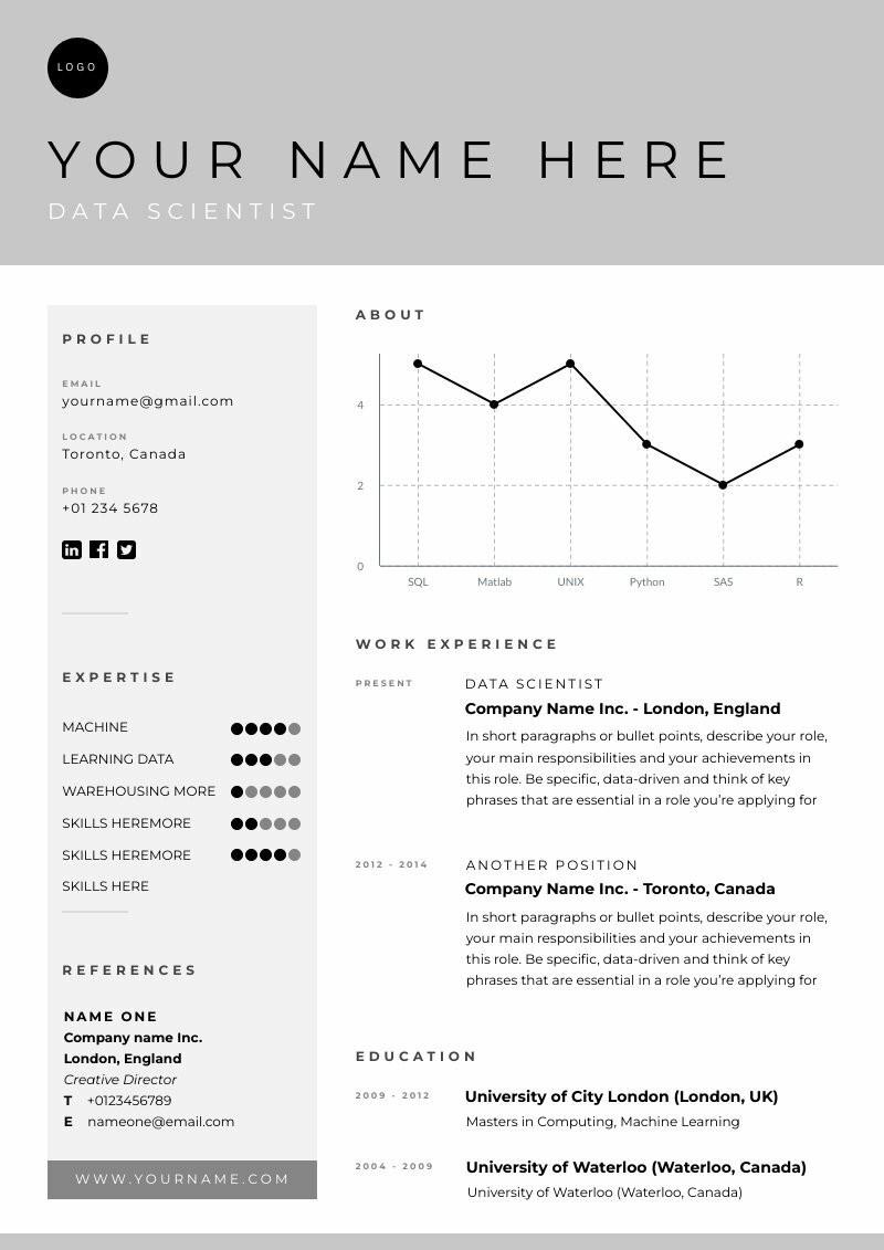 CV Data Analyst