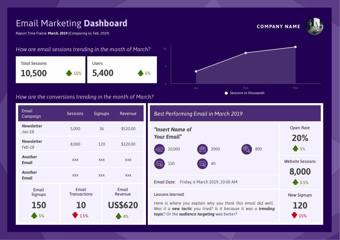 Email Marketing Dashboard