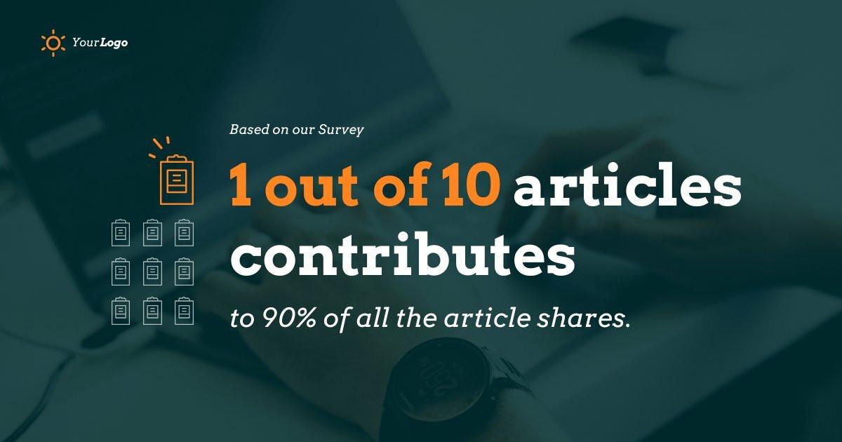 Content Stats Facebook Post