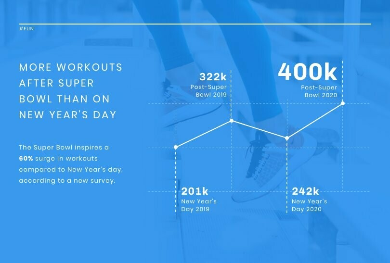 Workout Surge